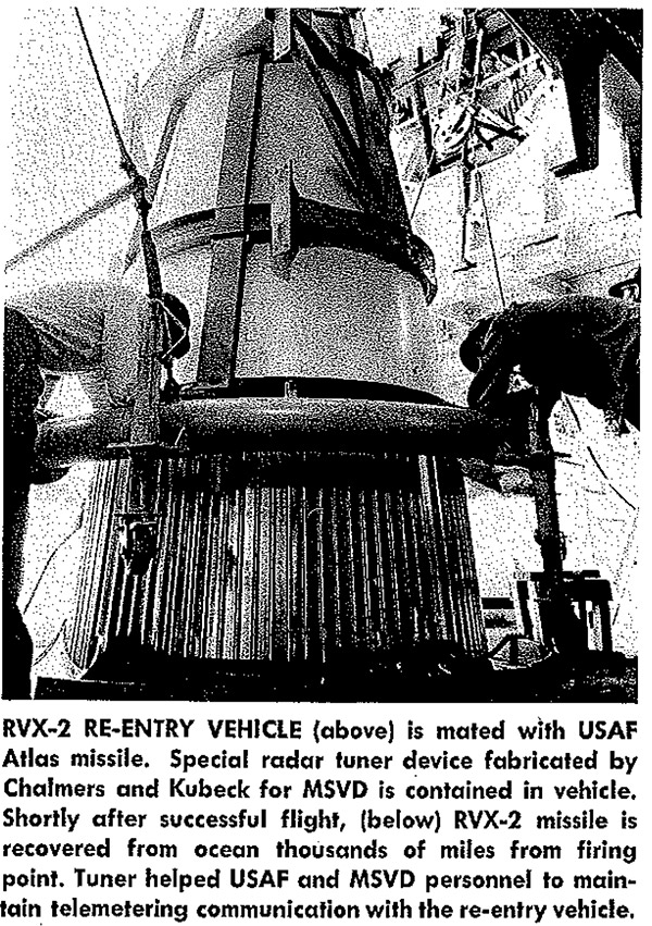 Atlas equipped with RVX-2
